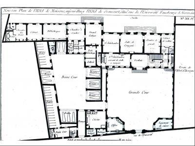 Siglo xviii 2 la casa y su distribuci n intrahistoriaiesgc for Hoteles en planta